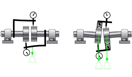 Alignment Tool For Aligning Shafts Pictures To Pin On Pinterest Pinsdaddy