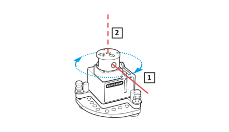 1. The laser beam is used for a 360° sweep. 2. The laser beam is angled at 90° to the sweep.